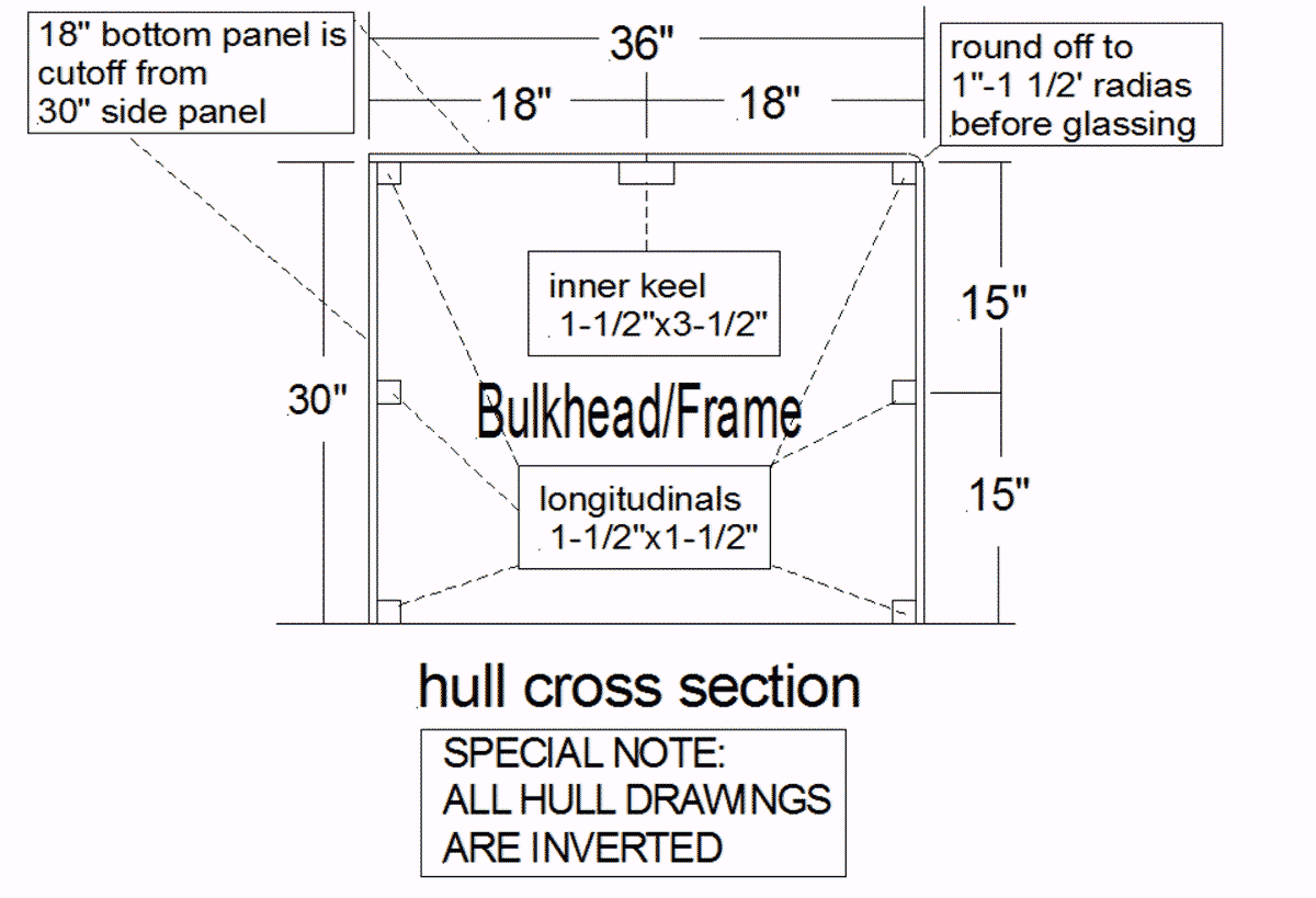 HULL CROSS SECTION